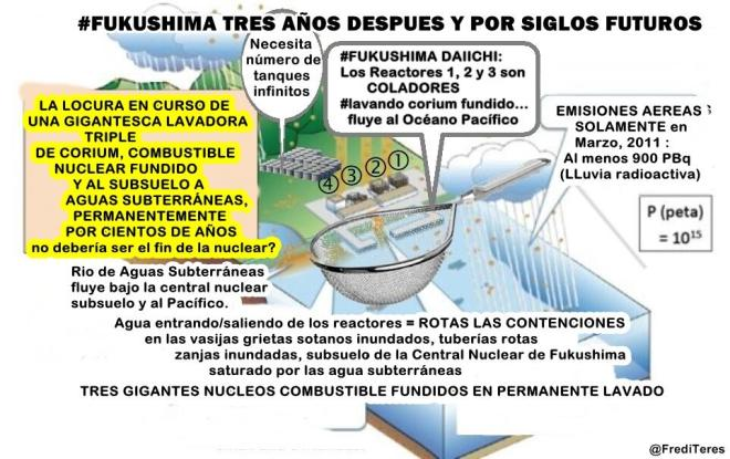 En lo que se ha convertido la central de Fukushima en un enorme colador