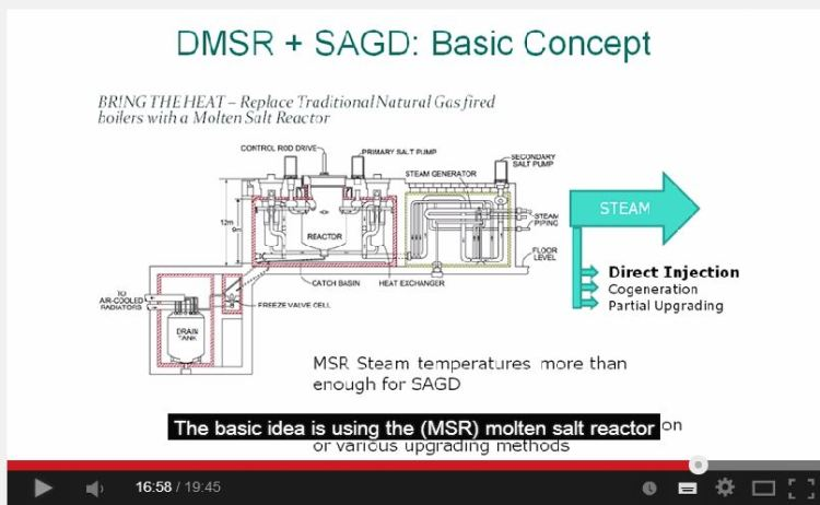 Concepto básico de central energética compacta para extracción arenas bituminosas