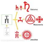 saturno masoneria y jesuitas