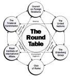 Hexagrama tabla redonda CFR Bilderberg