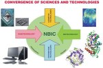 NBIC transhumanismo